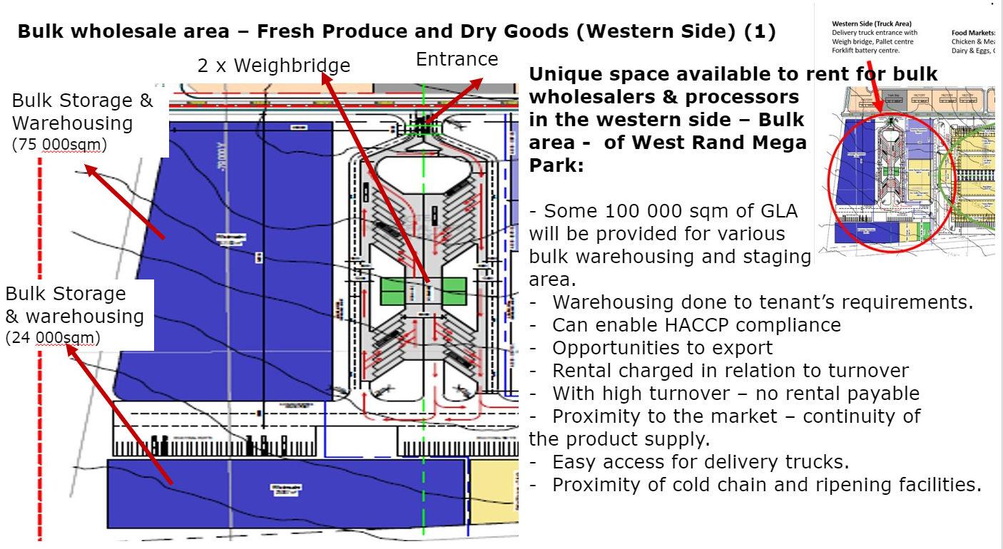 west rand mega park bulk wholesale area