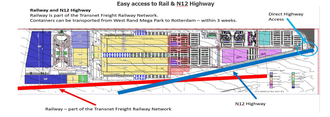 easy access to rail & n12 highway